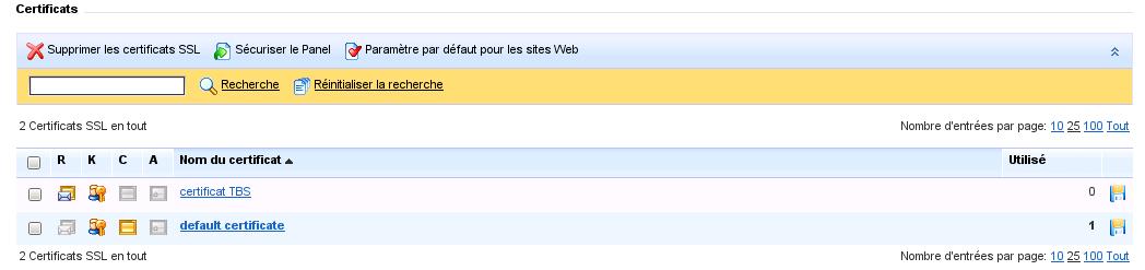 Plesk SSl